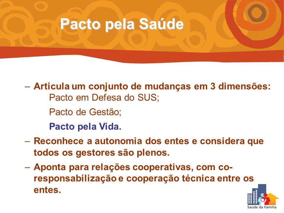 Pacto pela Saúde Articula um conjunto de mudanças em 3 dimensões: Pacto em Defesa do SUS; Pacto de Gestão;