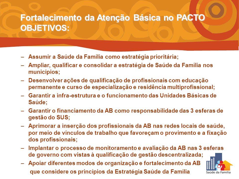 Fortalecimento da Atenção Básica no PACTO OBJETIVOS: