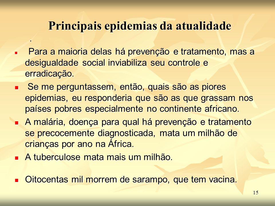 Principais epidemias da atualidade .