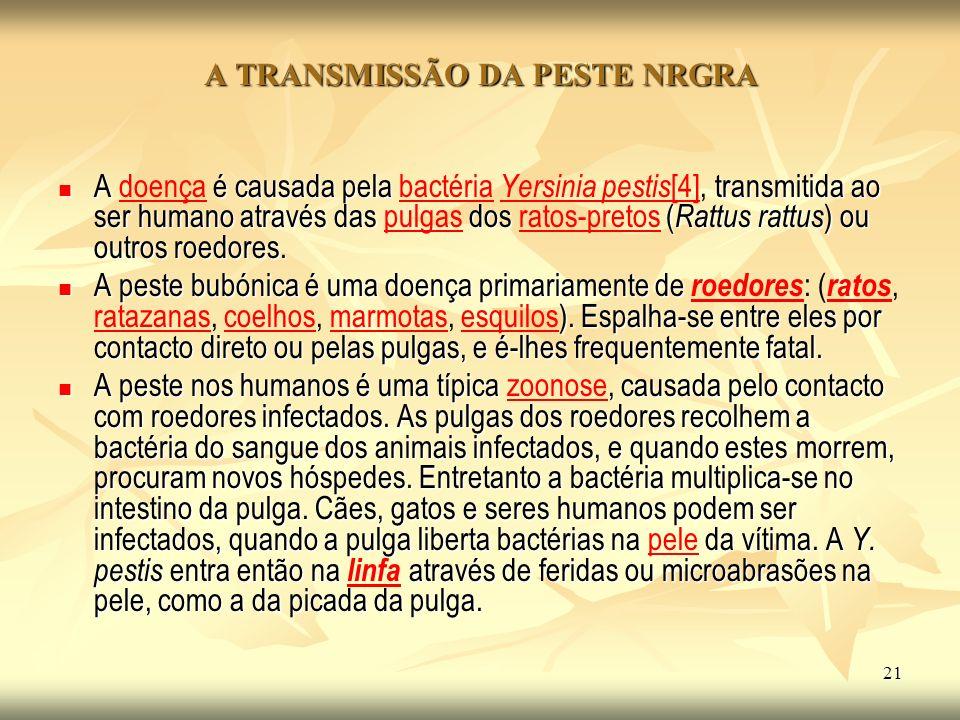 A TRANSMISSÃO DA PESTE NRGRA