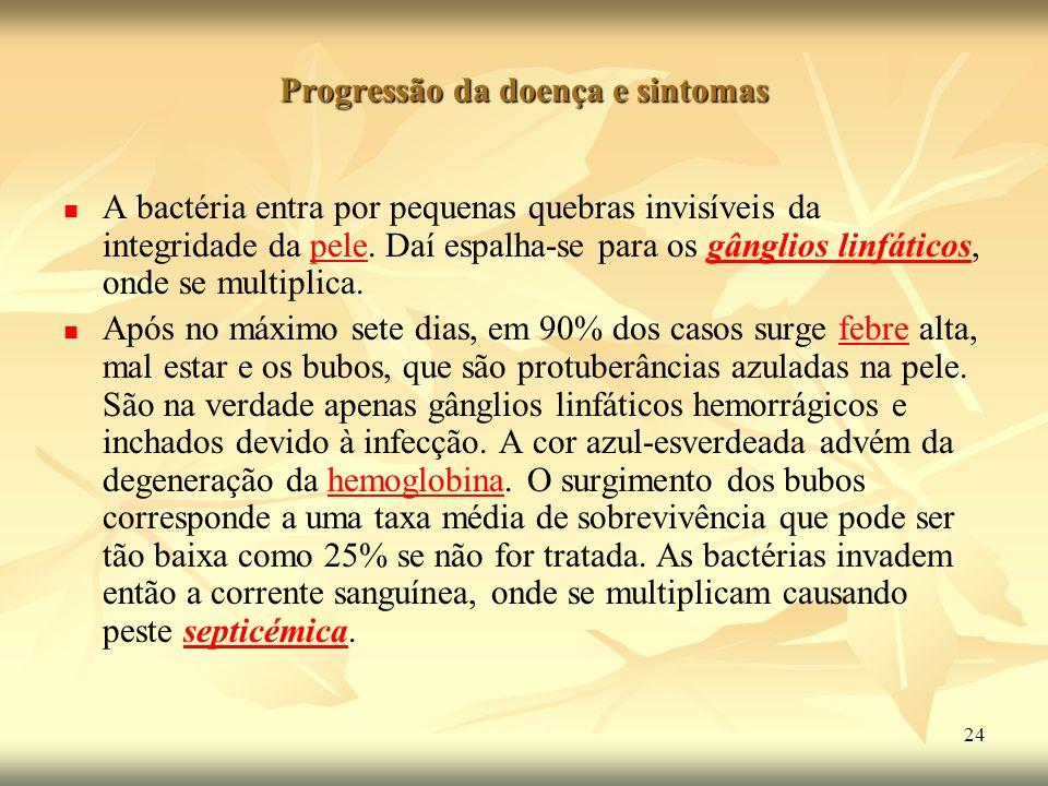 Progressão da doença e sintomas
