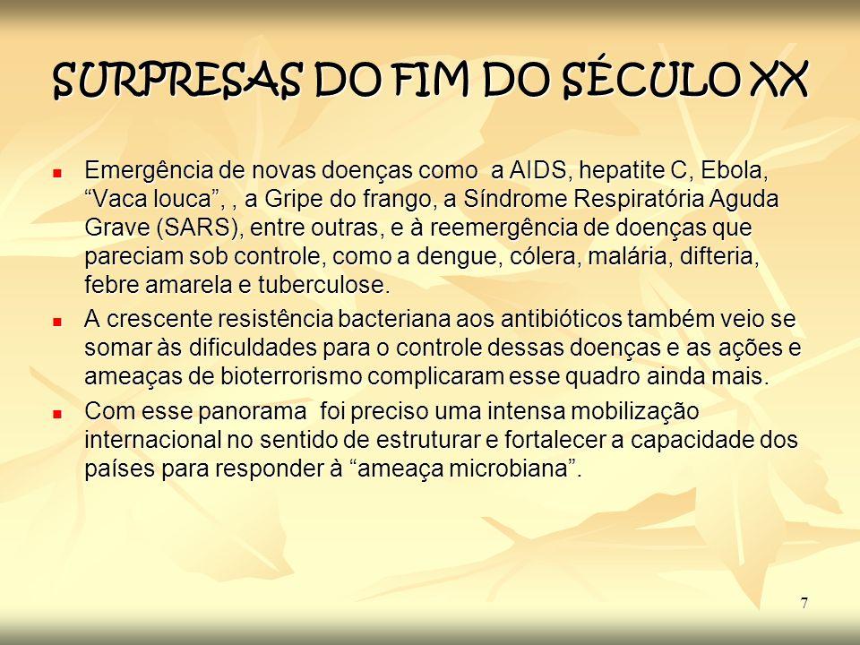 SURPRESAS DO FIM DO SÉCULO XX