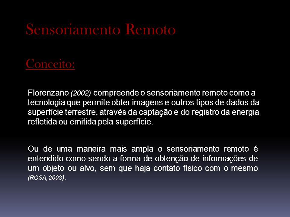 Sensoriamento Remoto Conceito: