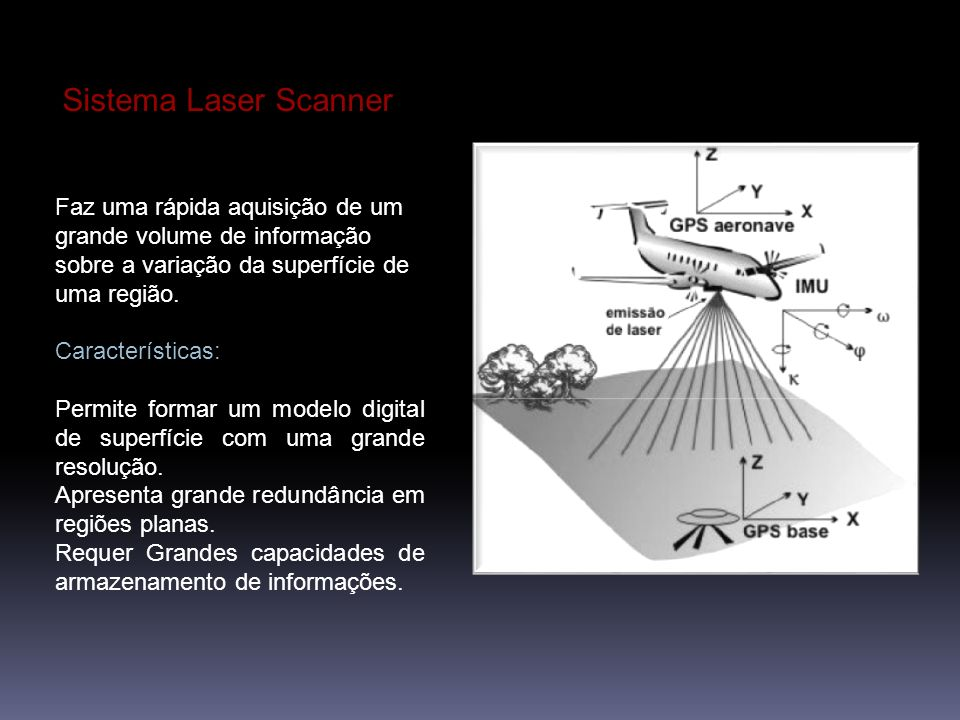 Sistema Laser Scanner Faz uma rápida aquisição de um grande volume de informação sobre a variação da superfície de uma região.