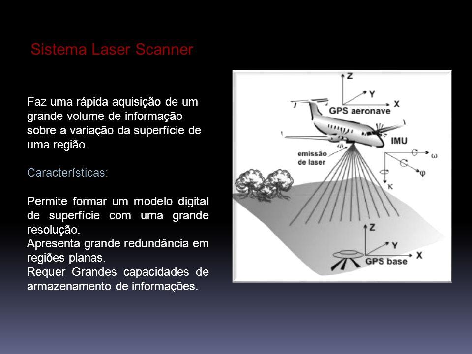 Sistema Laser ScannerFaz uma rápida aquisição de um grande volume de informação sobre a variação da superfície de uma região.