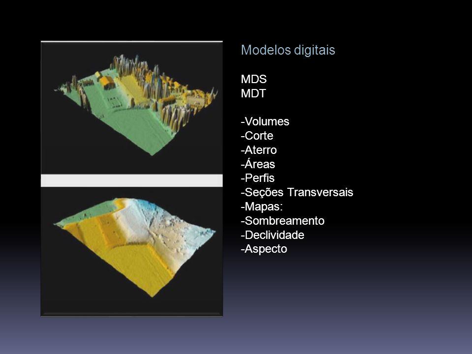Modelos digitais MDS MDT -Volumes -Corte -Aterro -Áreas -Perfis