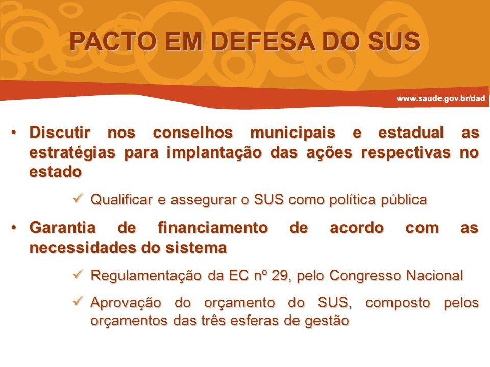PACTO EM DEFESA DO SUS www.saude.gov.br/dad.
