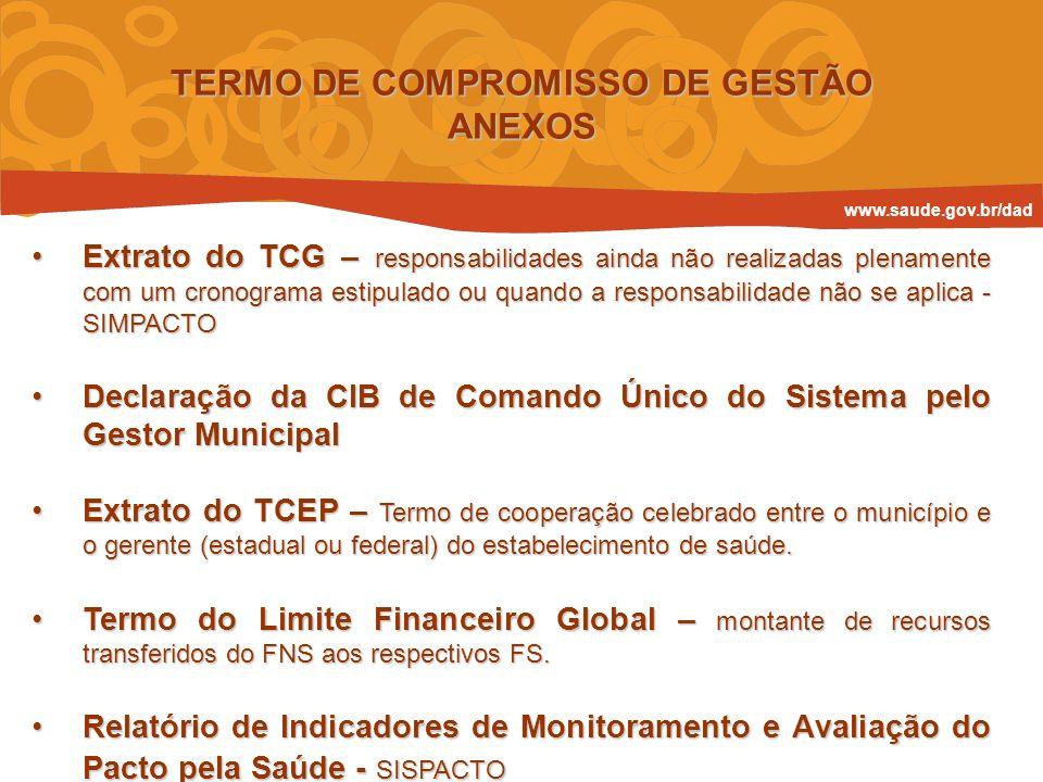 TERMO DE COMPROMISSO DE GESTÃO ANEXOS