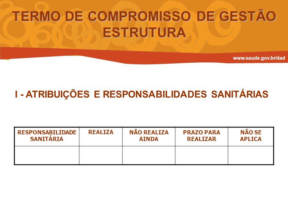 TERMO DE COMPROMISSO DE GESTÃO ESTRUTURA RESPONSABILIDADE SANITÁRIA