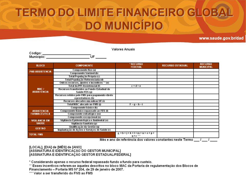 TERMO DO LIMITE FINANCEIRO GLOBAL DO MUNICÍPIO