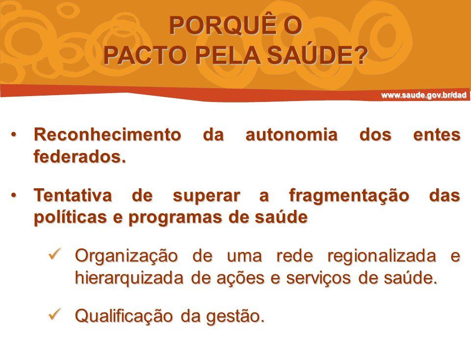 PORQUÊ O PACTO PELA SAÚDE