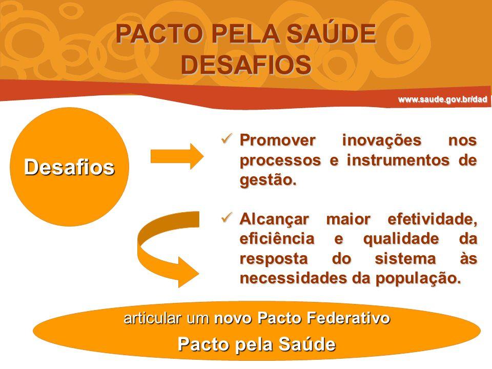PACTO PELA SAÚDE DESAFIOS