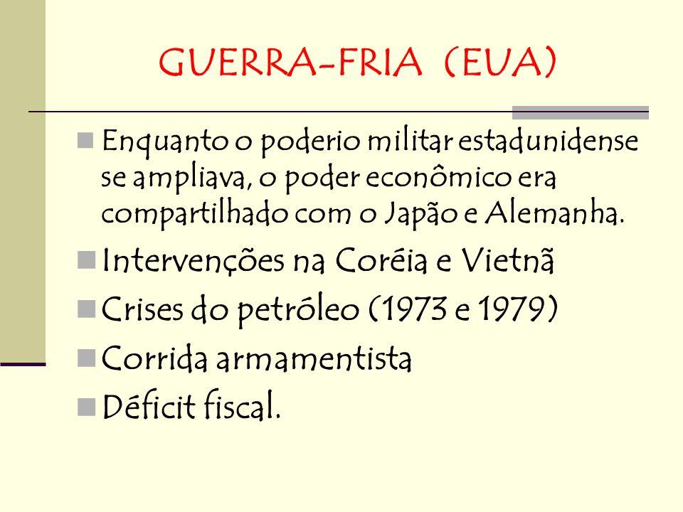 GUERRA-FRIA (EUA) Intervenções na Coréia e Vietnã
