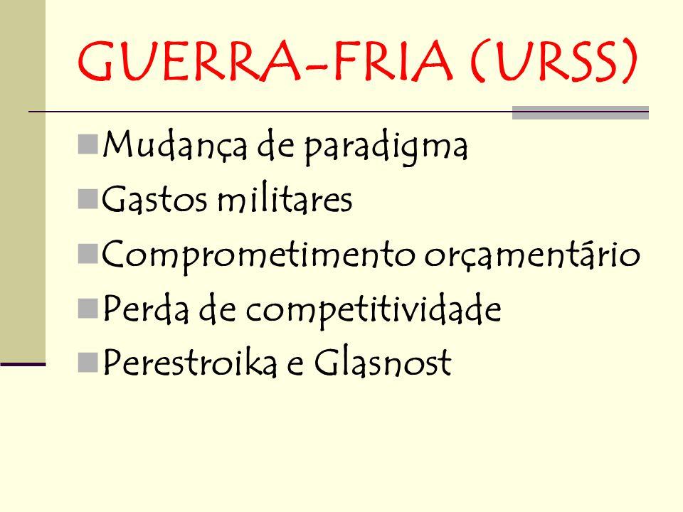 GUERRA-FRIA (URSS) Mudança de paradigma Gastos militares