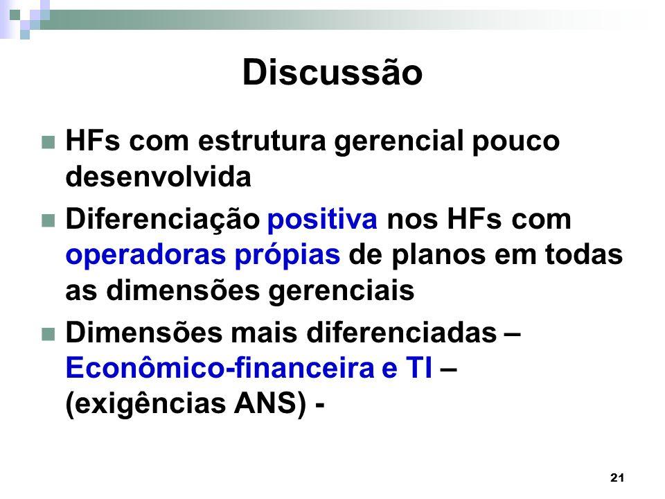 Discussão HFs com estrutura gerencial pouco desenvolvida