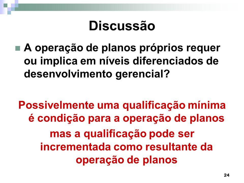 Discussão A operação de planos próprios requer ou implica em níveis diferenciados de desenvolvimento gerencial