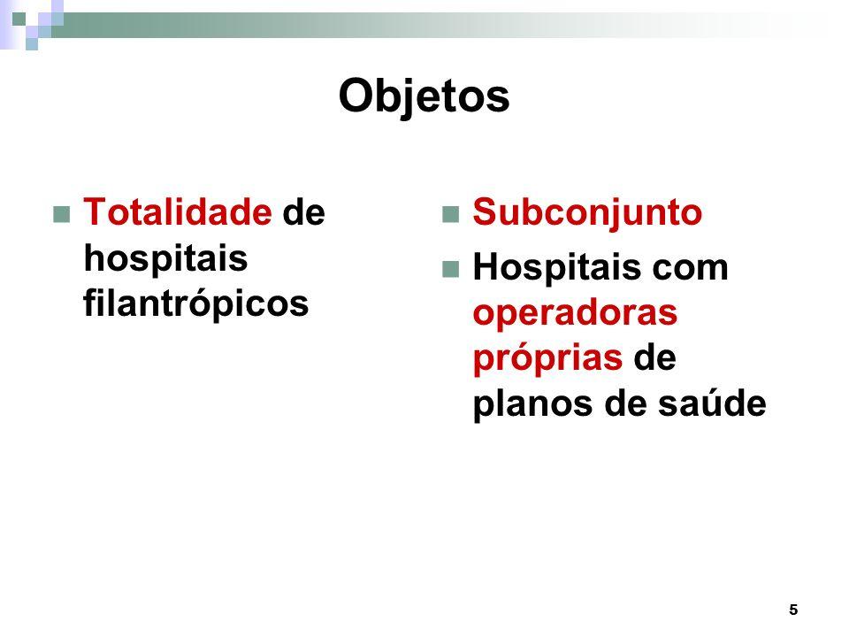 Objetos Totalidade de hospitais filantrópicos Subconjunto