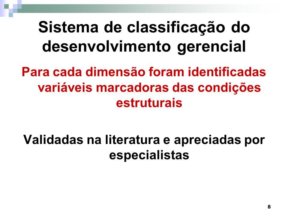 Sistema de classificação do desenvolvimento gerencial