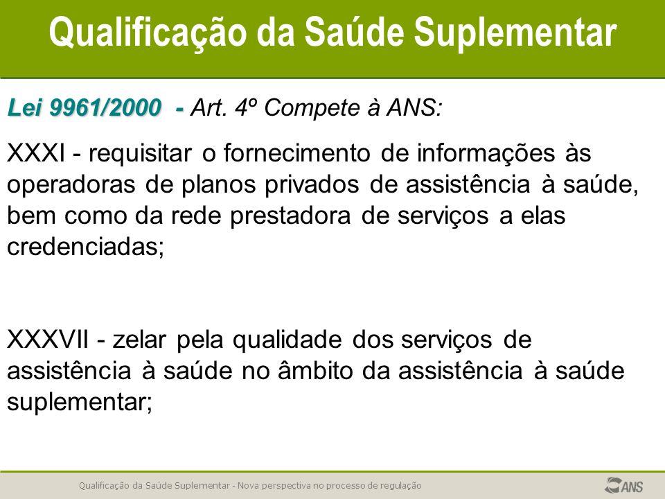 Qualificação da Saúde Suplementar