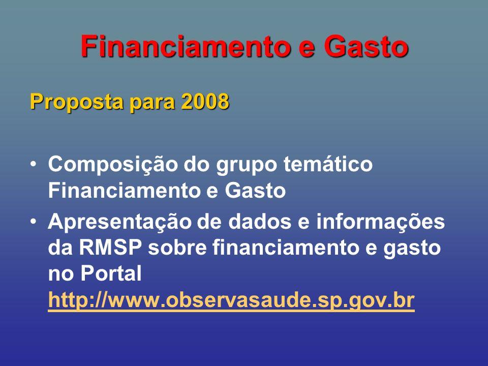 Financiamento e Gasto Proposta para 2008