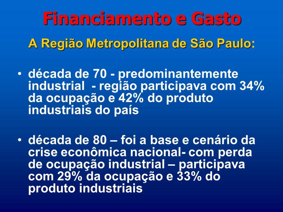 A Região Metropolitana de São Paulo: