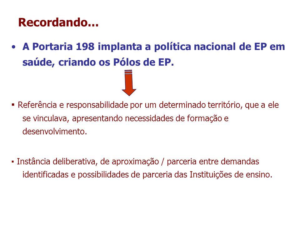 Recordando... A Portaria 198 implanta a política nacional de EP em saúde, criando os Pólos de EP.