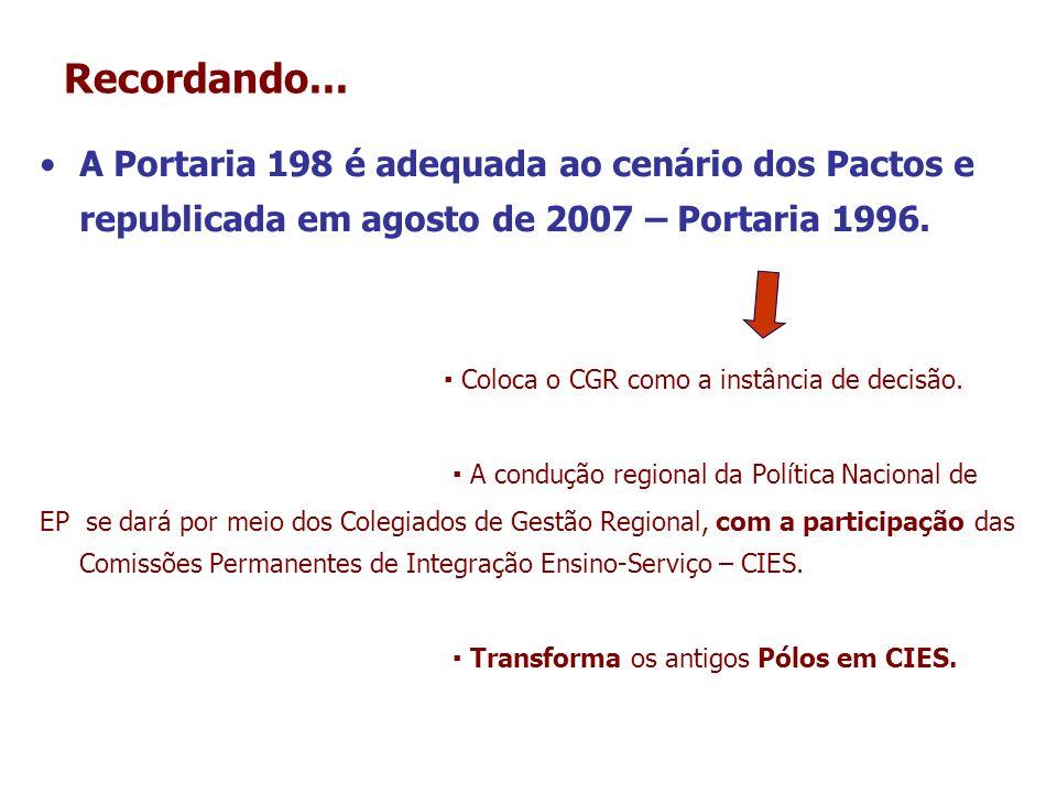 Recordando... A Portaria 198 é adequada ao cenário dos Pactos e republicada em agosto de 2007 – Portaria 1996.