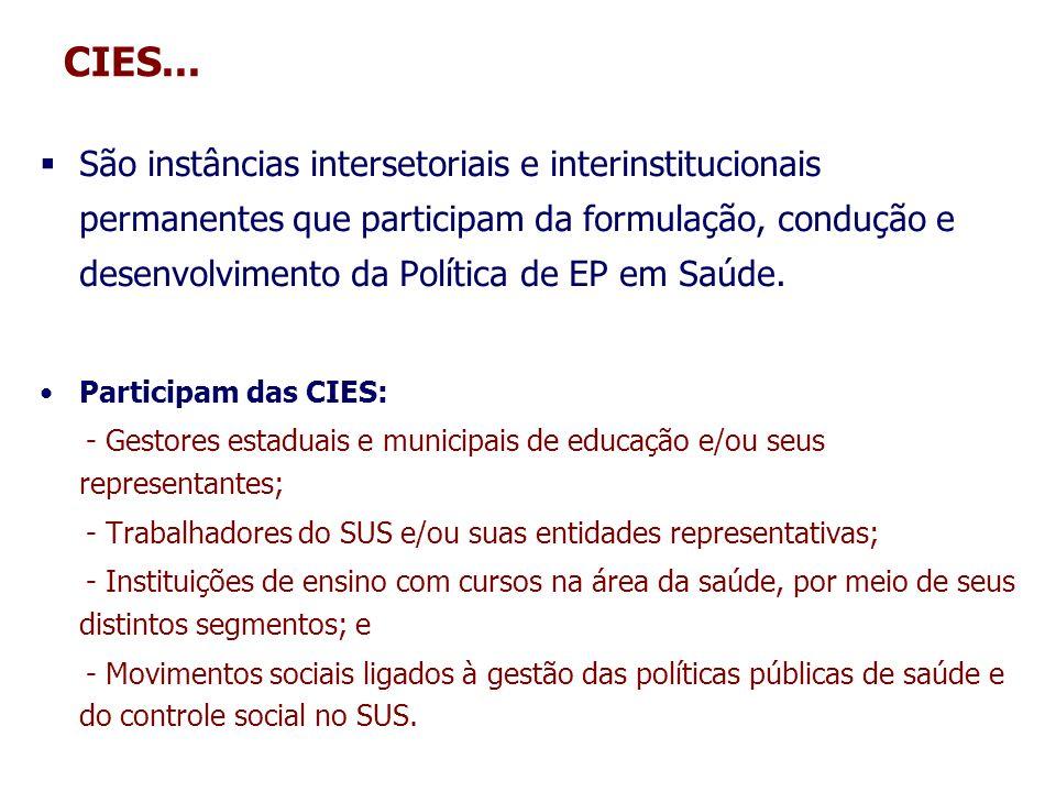 CIES...