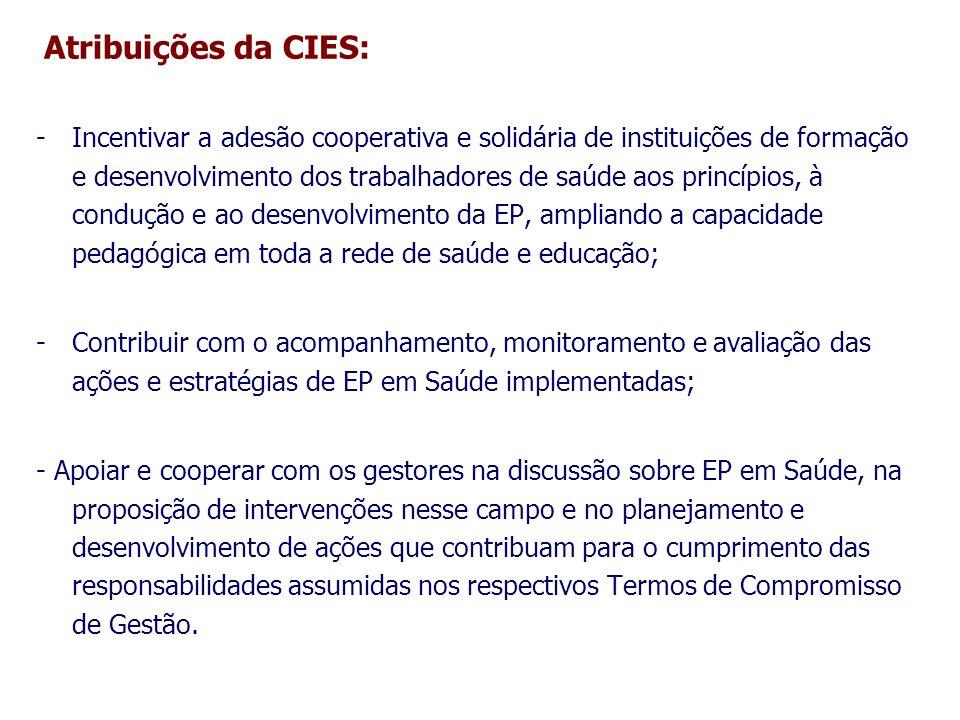 Atribuições da CIES: