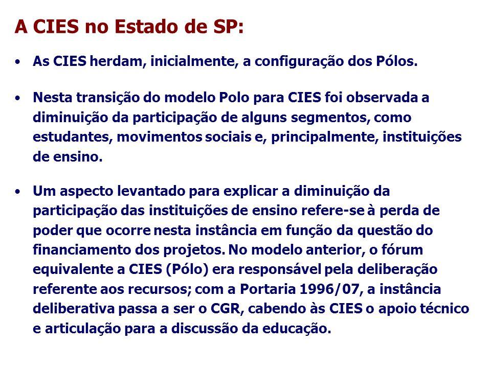 A CIES no Estado de SP: As CIES herdam, inicialmente, a configuração dos Pólos.