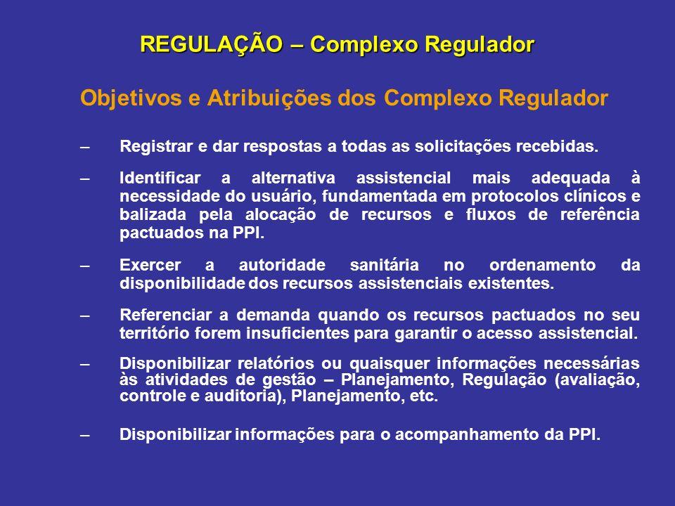 REGULAÇÃO – Complexo Regulador