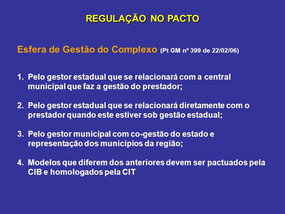 Esfera de Gestão do Complexo (Pt GM nº 399 de 22/02/06)