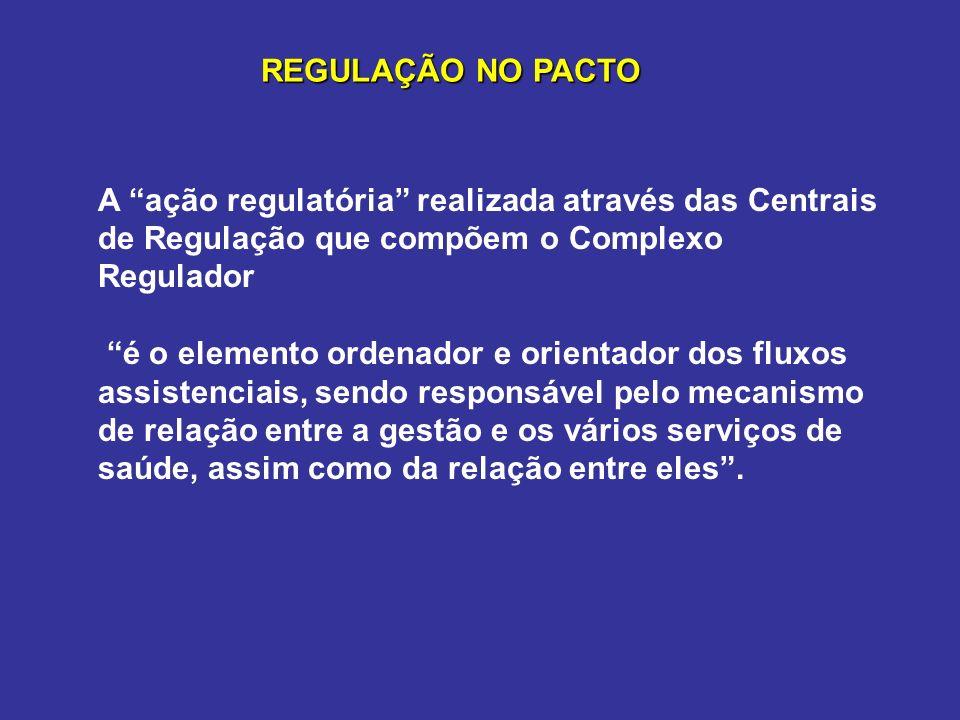 REGULAÇÃO NO PACTO A ação regulatória realizada através das Centrais de Regulação que compõem o Complexo Regulador.