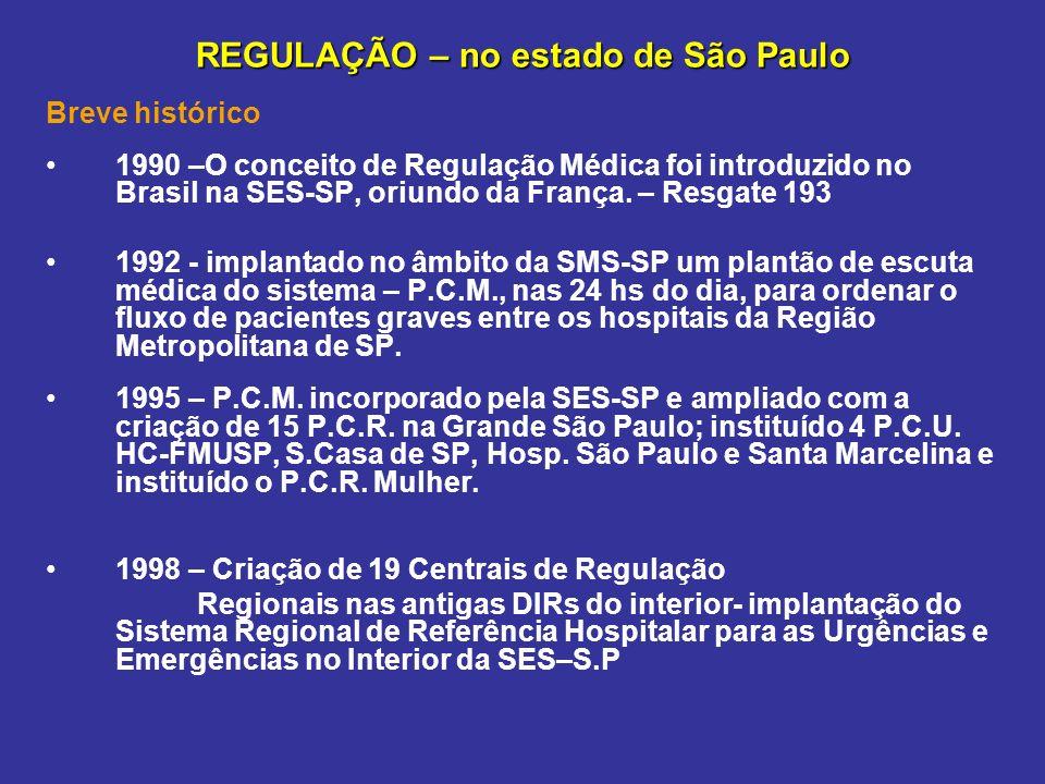 REGULAÇÃO – no estado de São Paulo