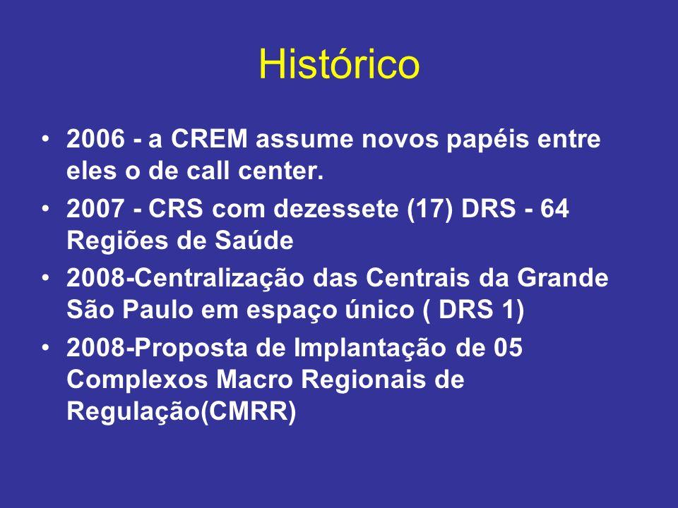Histórico 2006 - a CREM assume novos papéis entre eles o de call center. 2007 - CRS com dezessete (17) DRS - 64 Regiões de Saúde.