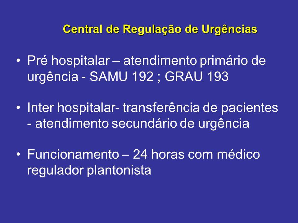 Central de Regulação de Urgências