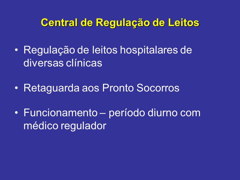 Central de Regulação de Leitos