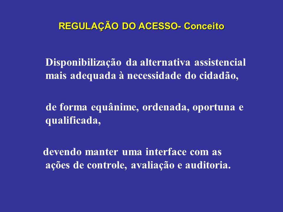 REGULAÇÃO DO ACESSO- Conceito