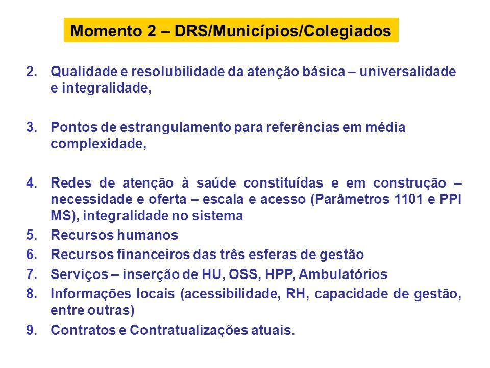 Momento 2 – DRS/Municípios/Colegiados