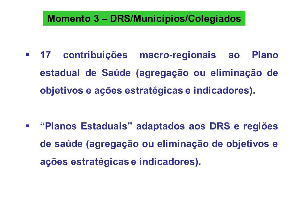 Momento 3 – DRS/Municípios/Colegiados