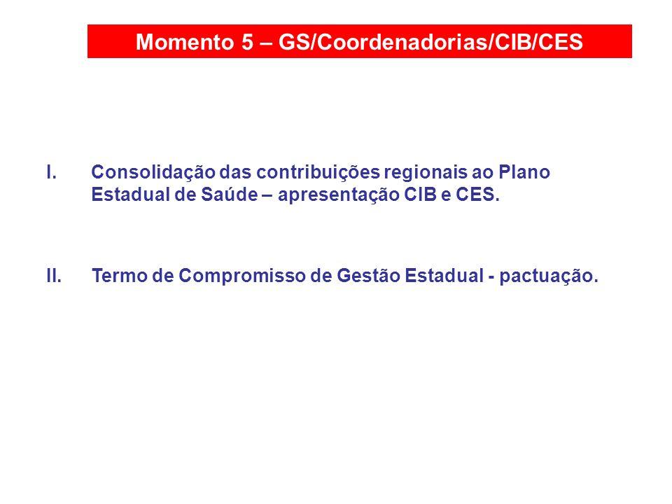 Momento 5 – GS/Coordenadorias/CIB/CES