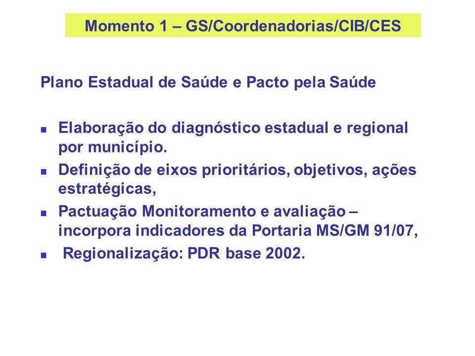 Momento 1 – GS/Coordenadorias/CIB/CES
