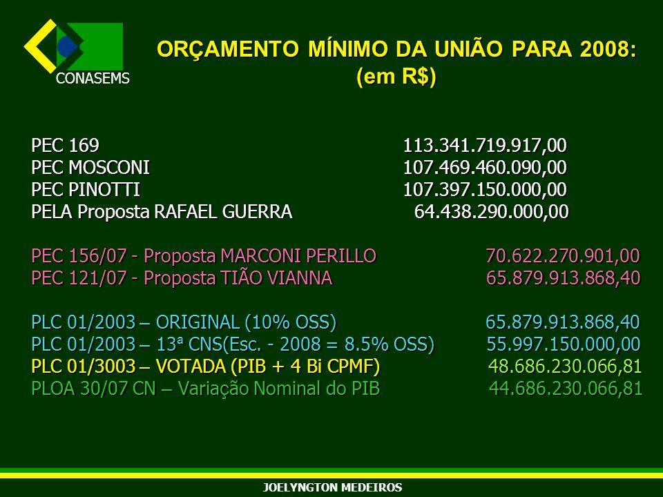 ORÇAMENTO MÍNIMO DA UNIÃO PARA 2008: (em R$)