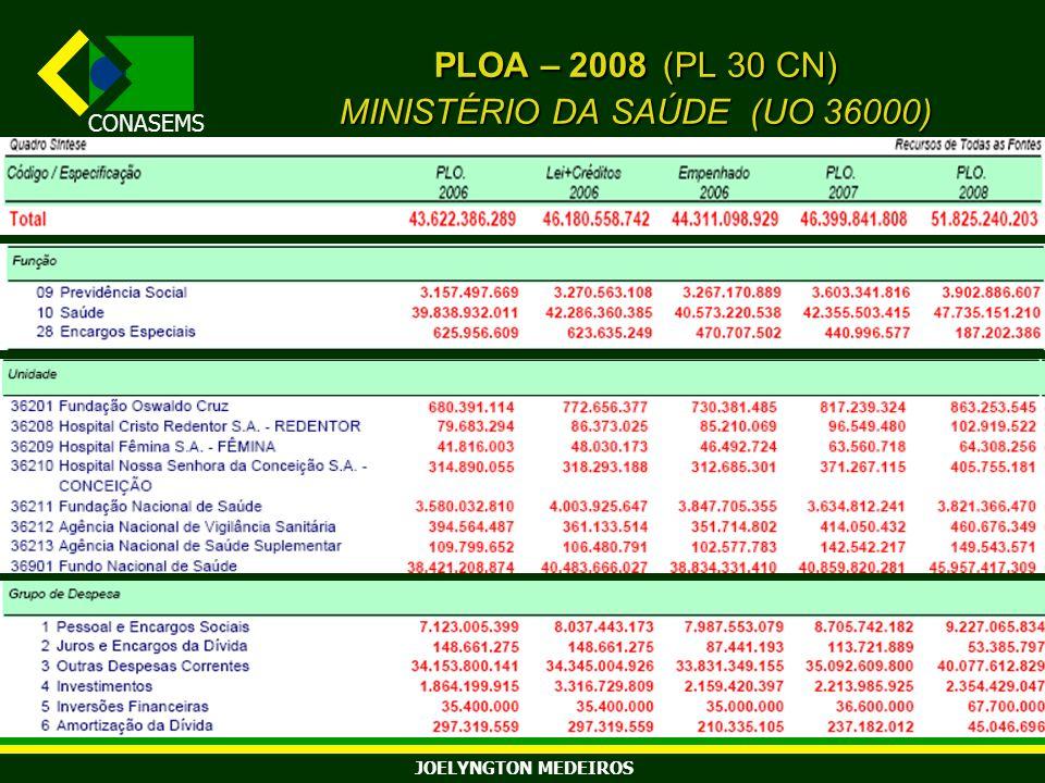 PLOA – 2008 (PL 30 CN) MINISTÉRIO DA SAÚDE (UO 36000)