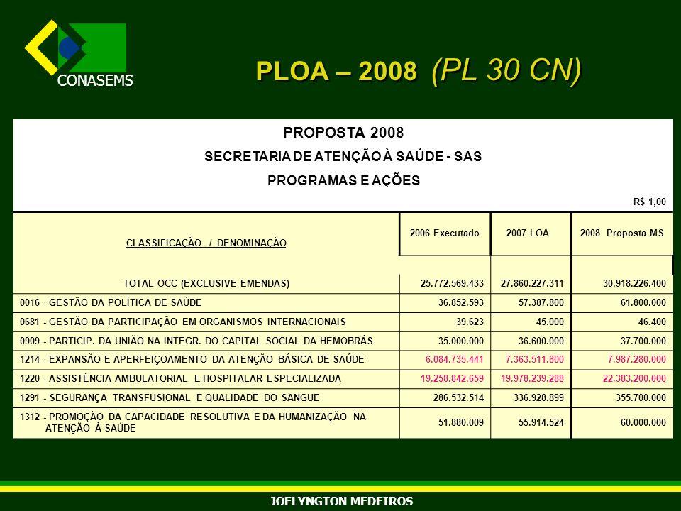 PLOA – 2008 (PL 30 CN) PROPOSTA 2008. SECRETARIA DE ATENÇÃO À SAÚDE - SAS. PROGRAMAS E AÇÕES. R$ 1,00.
