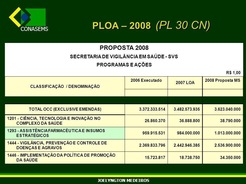 PLOA – 2008 (PL 30 CN)PROPOSTA 2008. SECRETARIA DE VIGILÂNCIA EM SAÚDE - SVS. PROGRAMAS E AÇÕES. R$ 1,00.