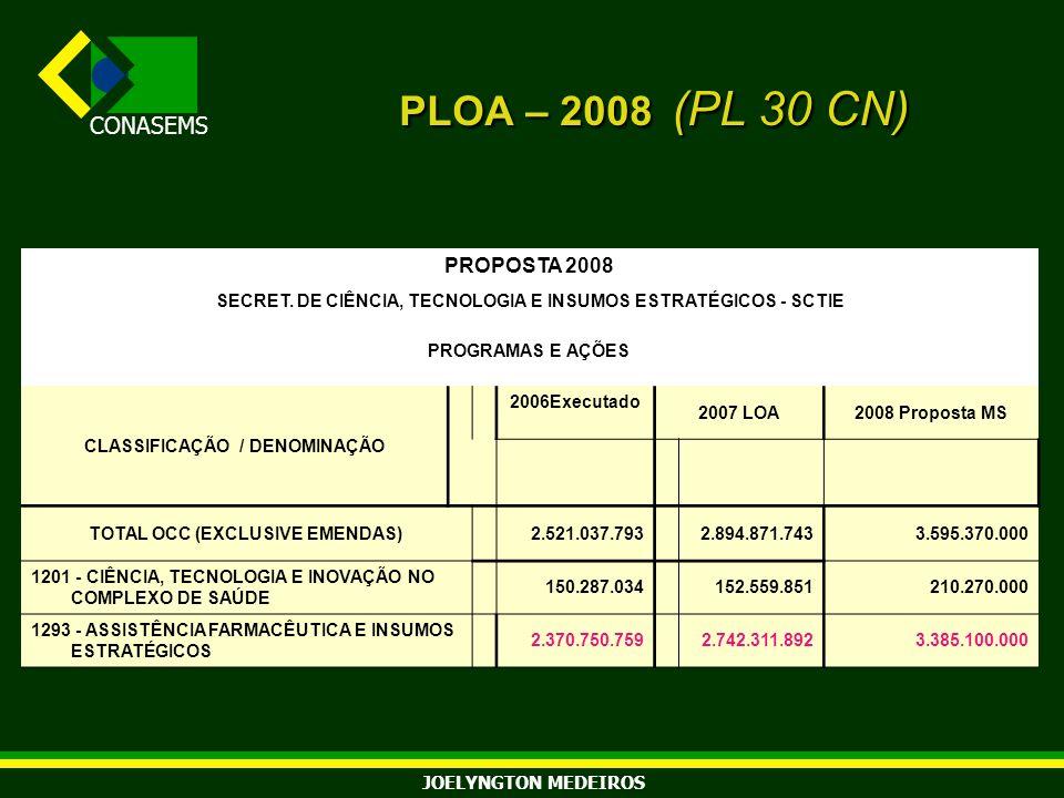 PLOA – 2008 (PL 30 CN) PROPOSTA 2008. SECRET. DE CIÊNCIA, TECNOLOGIA E INSUMOS ESTRATÉGICOS - SCTIE.
