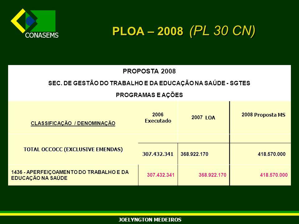 PLOA – 2008 (PL 30 CN)PROPOSTA 2008. SEC. DE GESTÃO DO TRABALHO E DA EDUCAÇÃO NA SAÚDE - SGTES. PROGRAMAS E AÇÕES.