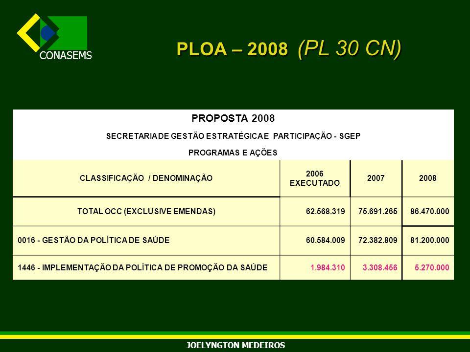 PLOA – 2008 (PL 30 CN)PROPOSTA 2008. SECRETARIA DE GESTÃO ESTRATÉGICA E PARTICIPAÇÃO - SGEP. PROGRAMAS E AÇÕES.