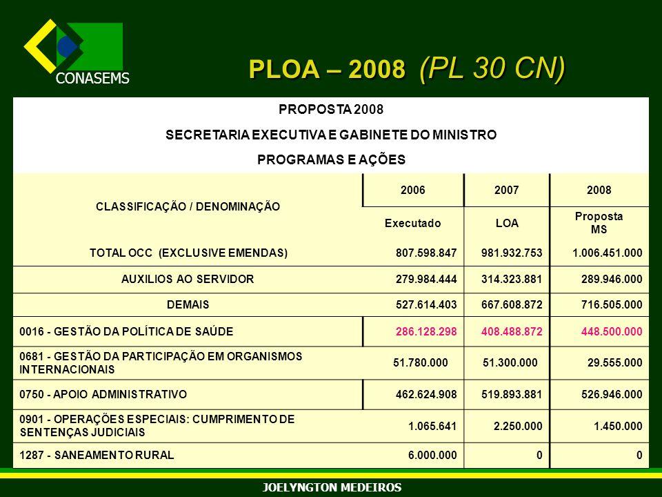 PLOA – 2008 (PL 30 CN) PROPOSTA 2008. SECRETARIA EXECUTIVA E GABINETE DO MINISTRO. PROGRAMAS E AÇÕES.
